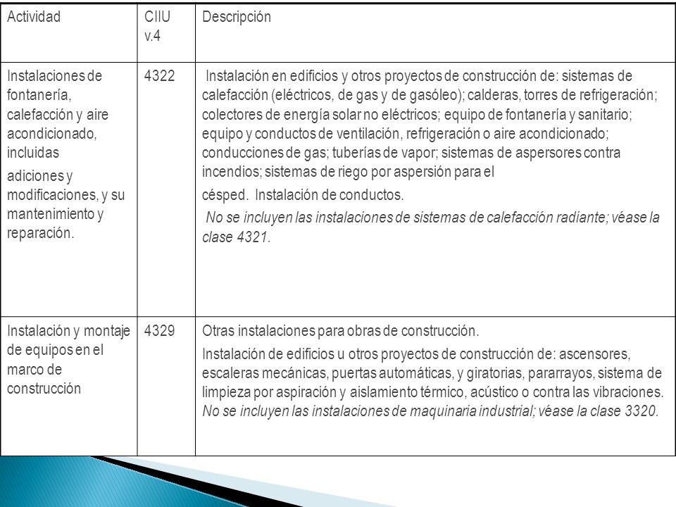 Actividad CIIU v.4. Descripción. Instalaciones de fontanería, calefacción y aire acondicionado, incluidas.