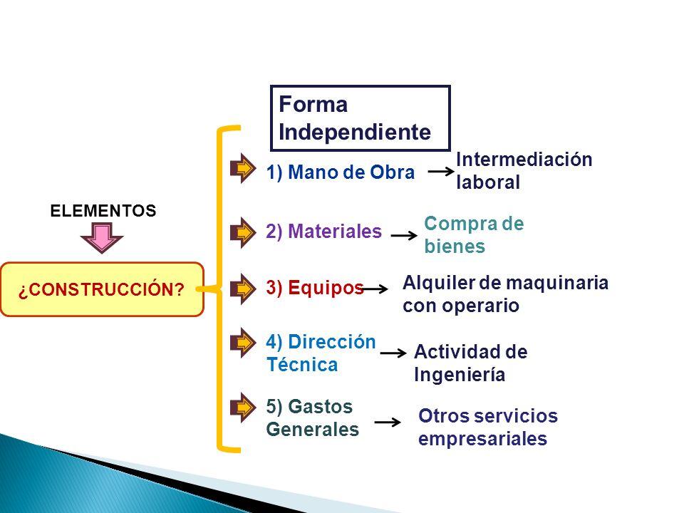 ELEMENTOS Forma Independiente Intermediación laboral 1) Mano de Obra