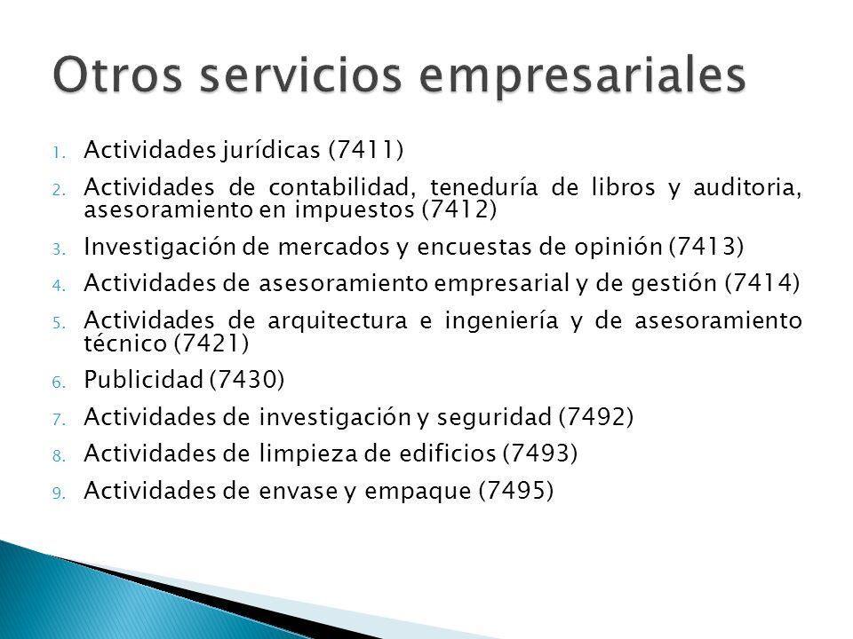 Otros servicios empresariales
