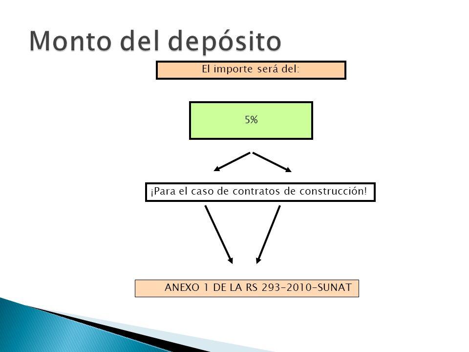 Monto del depósito El importe será del: 5%