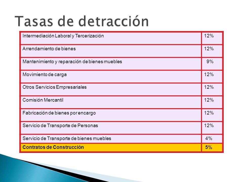 Tasas de detracción Intermediación Laboral y Tercerización 12%