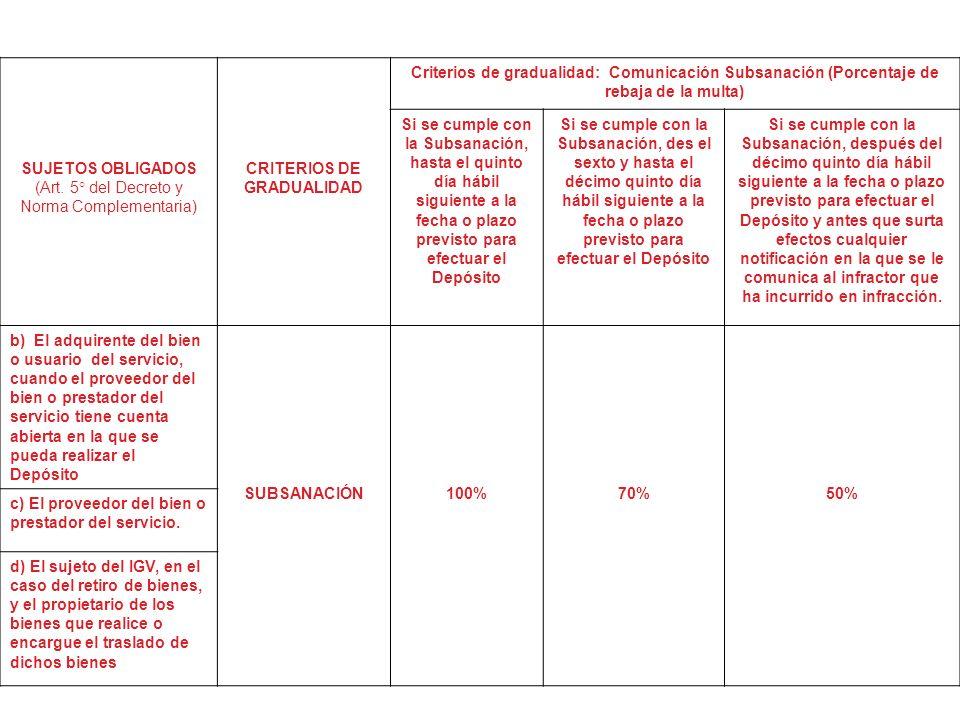 CRITERIOS DE GRADUALIDAD Detracciones y Retenciones del IGV