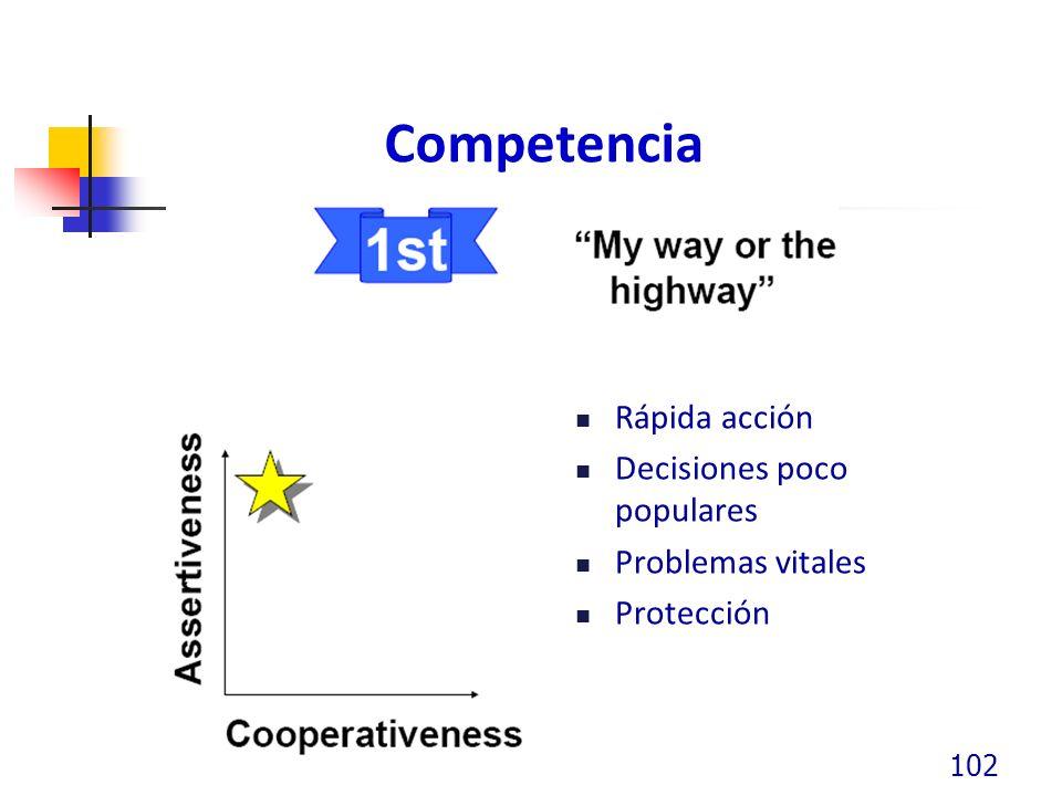 Competencia Rápida acción Decisiones poco populares Problemas vitales