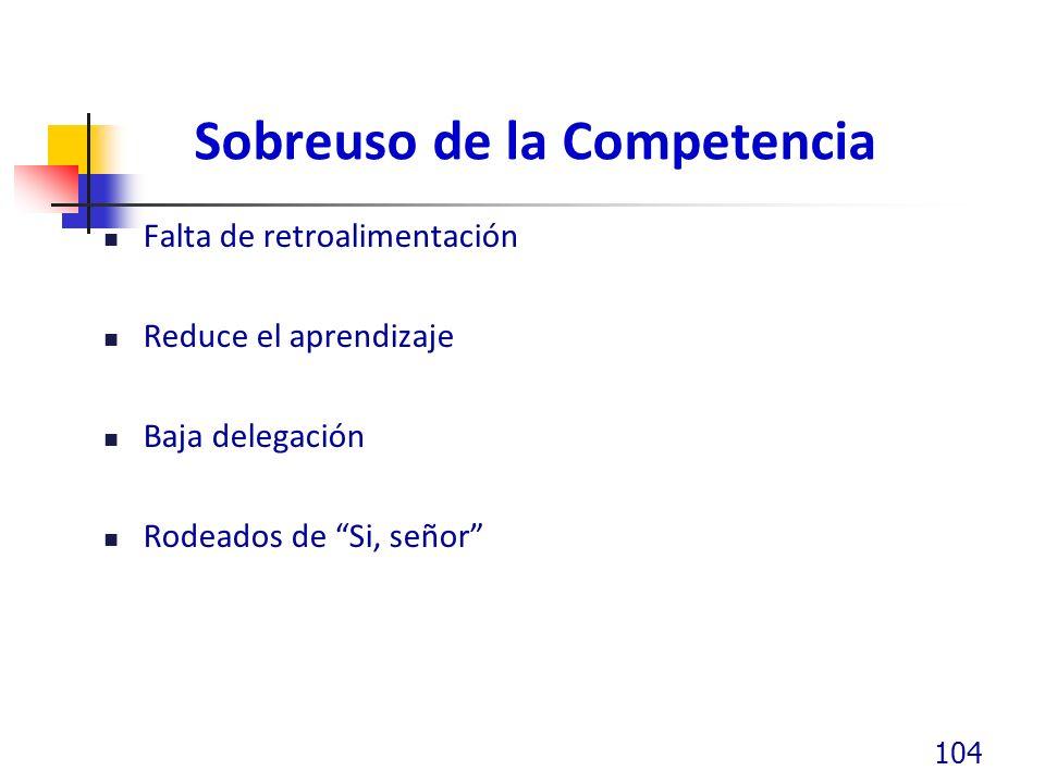Sobreuso de la Competencia