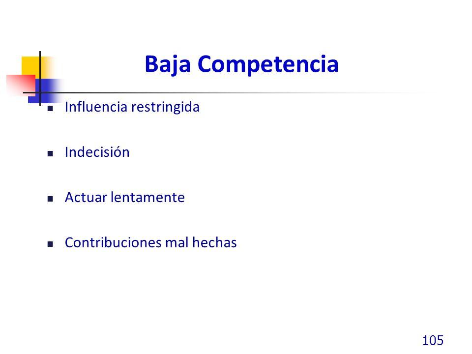 Baja Competencia Influencia restringida Indecisión Actuar lentamente