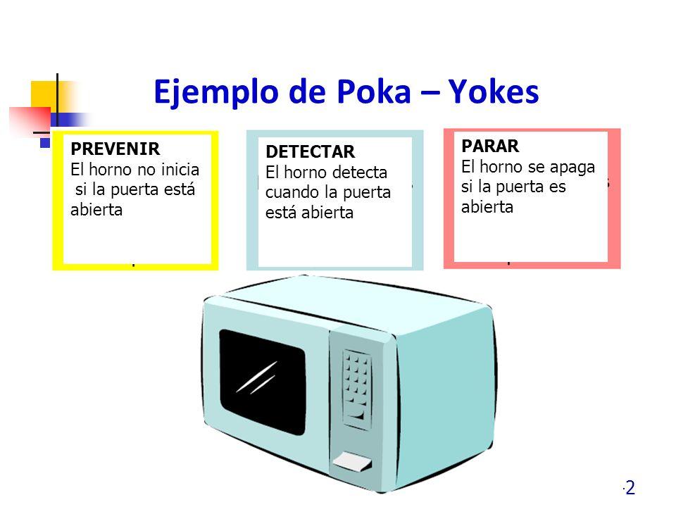 Ejemplo de Poka – Yokes PARAR PREVENIR DETECTAR El horno no inicia