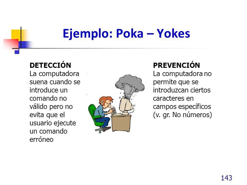 Ejemplo: Poka – Yokes DETECCIÓN