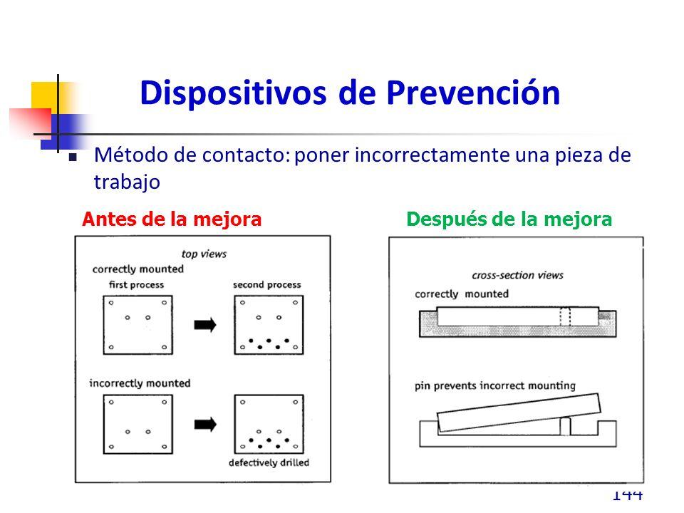Dispositivos de Prevención