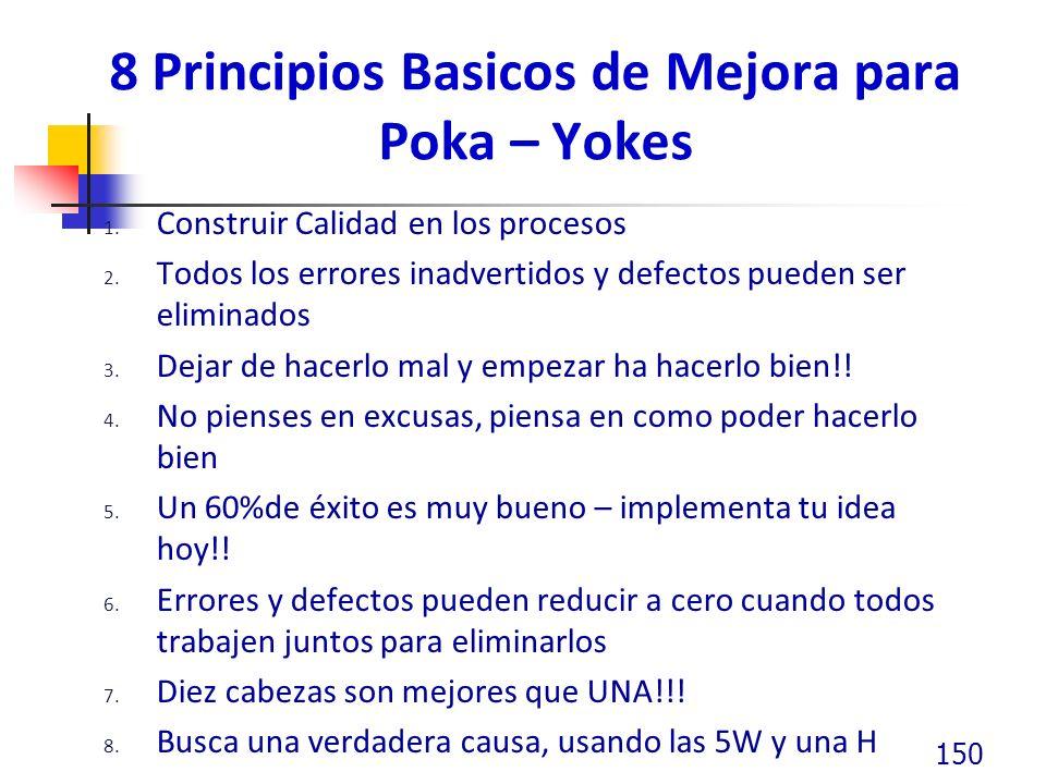 8 Principios Basicos de Mejora para Poka – Yokes