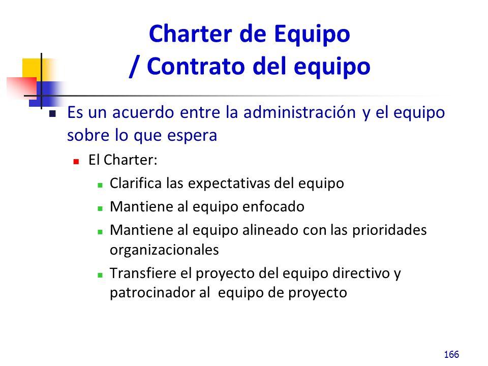 Charter de Equipo / Contrato del equipo