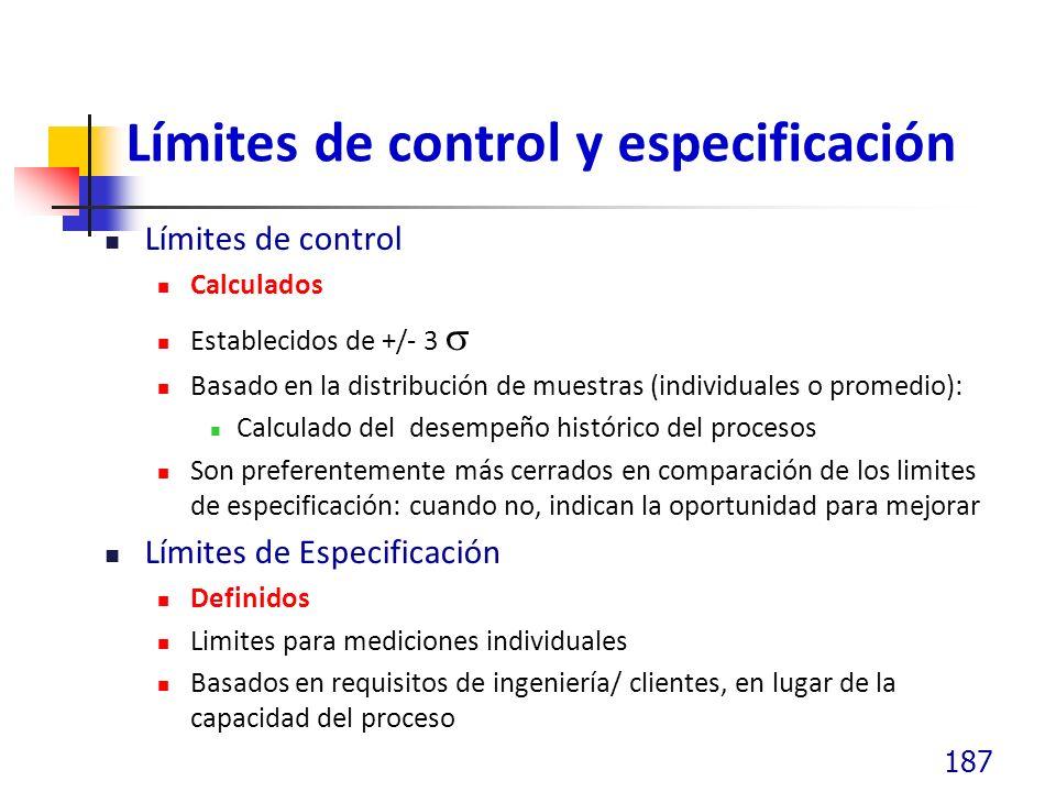 Límites de control y especificación