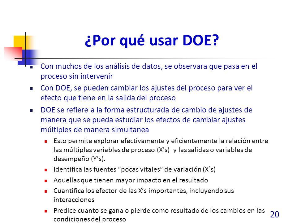 ¿Por qué usar DOE Con muchos de los análisis de datos, se observara que pasa en el proceso sin intervenir.