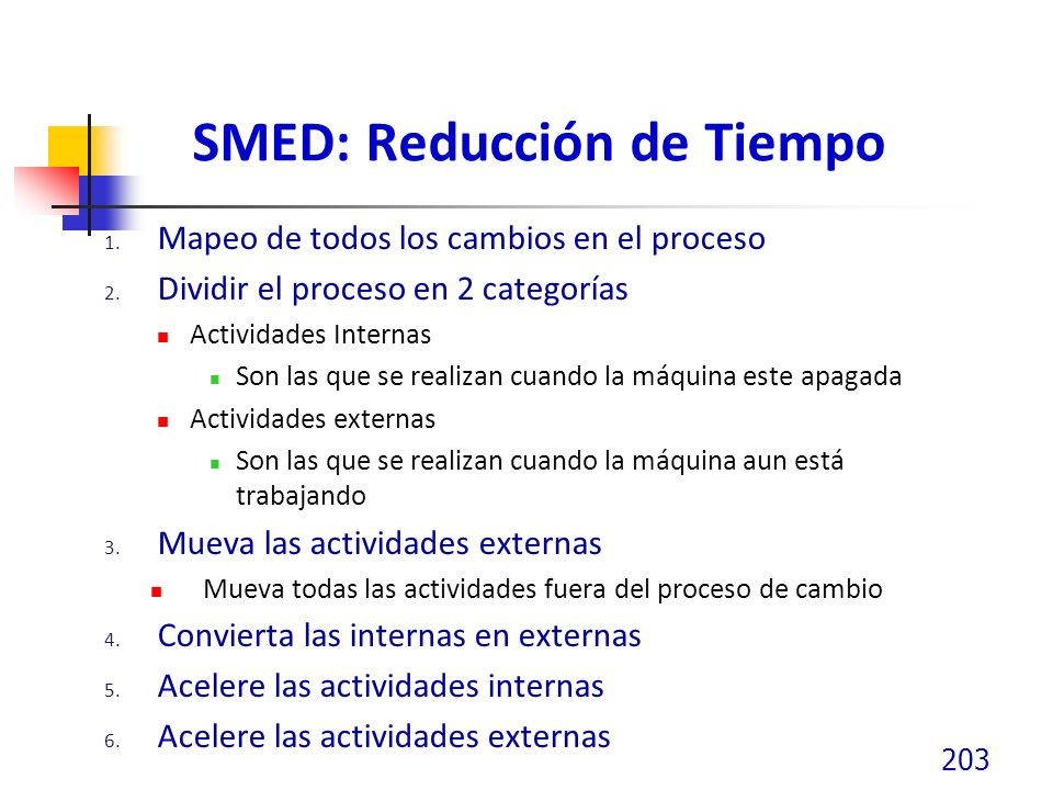 SMED: Reducción de Tiempo