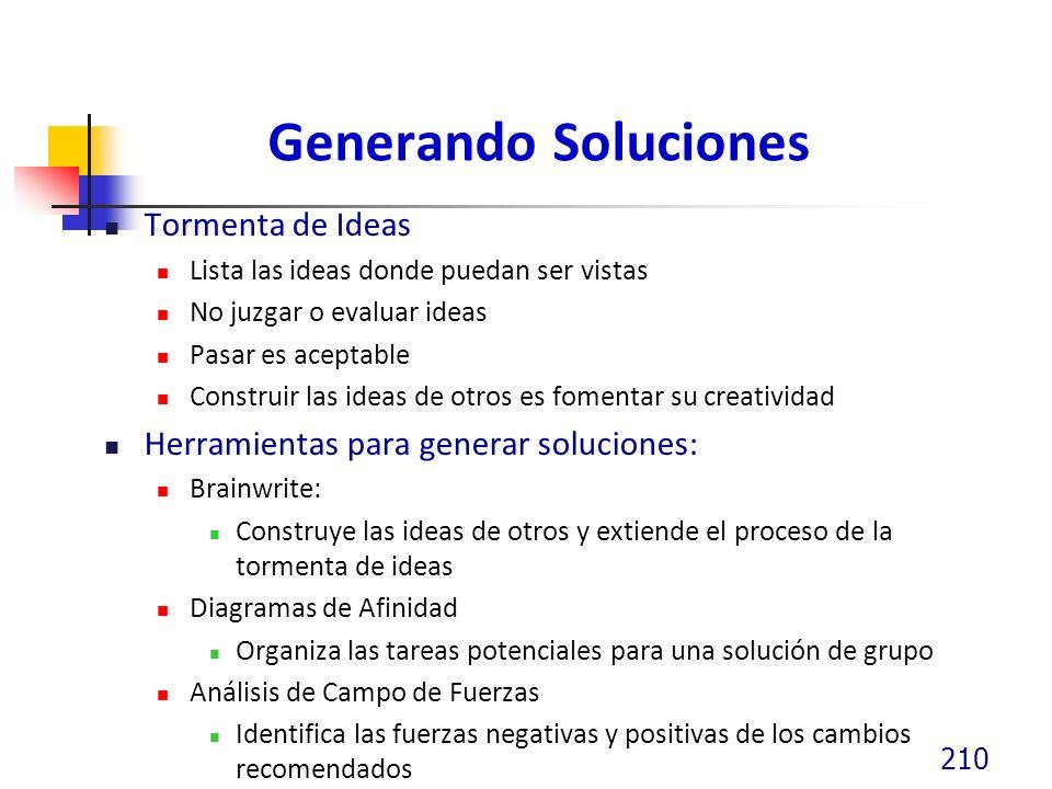 Generando Soluciones Tormenta de Ideas