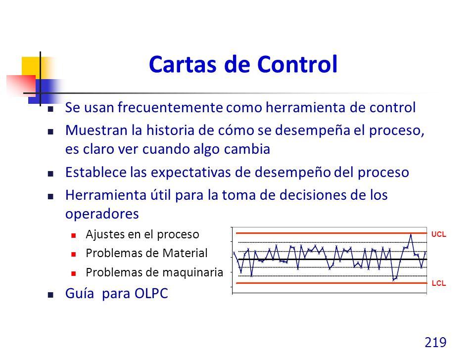 Cartas de Control Se usan frecuentemente como herramienta de control