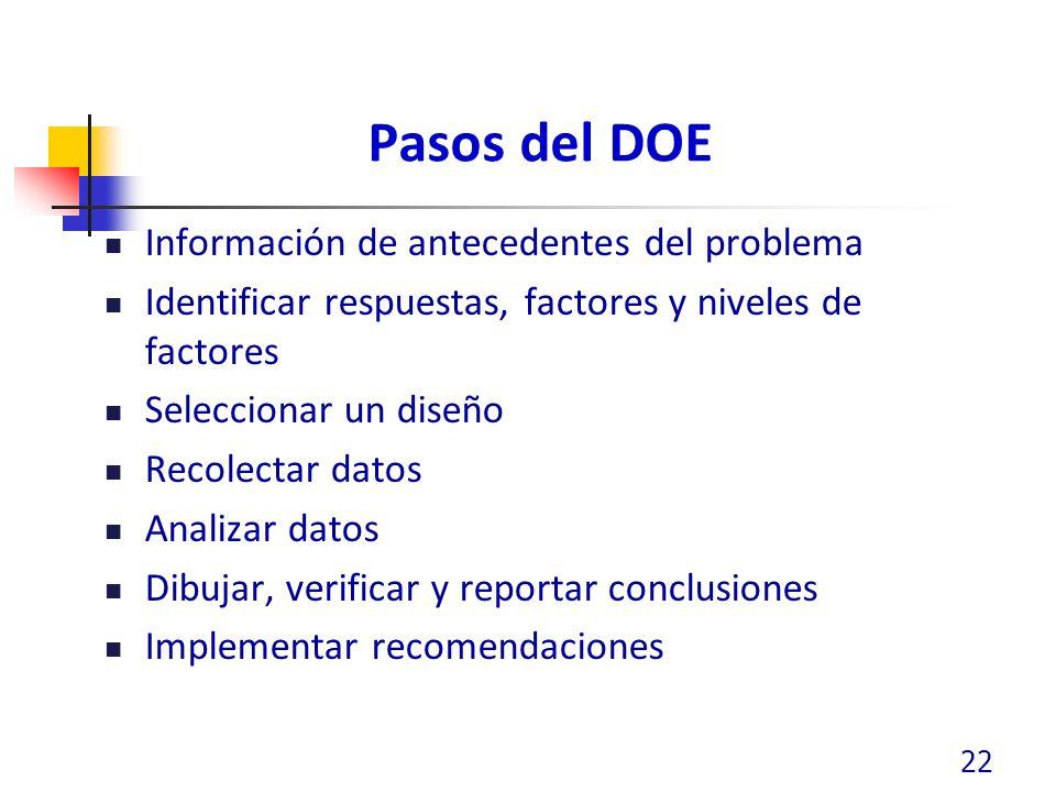 Pasos del DOE Información de antecedentes del problema