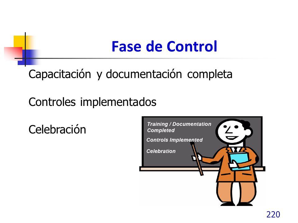 Fase de Control Capacitación y documentación completa