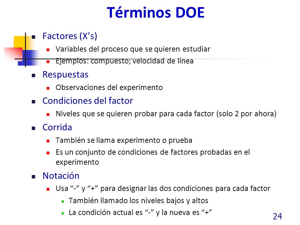 Términos DOE Factores (X's) Respuestas Condiciones del factor Corrida
