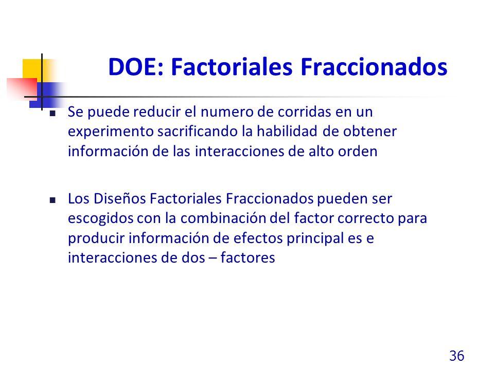 DOE: Factoriales Fraccionados