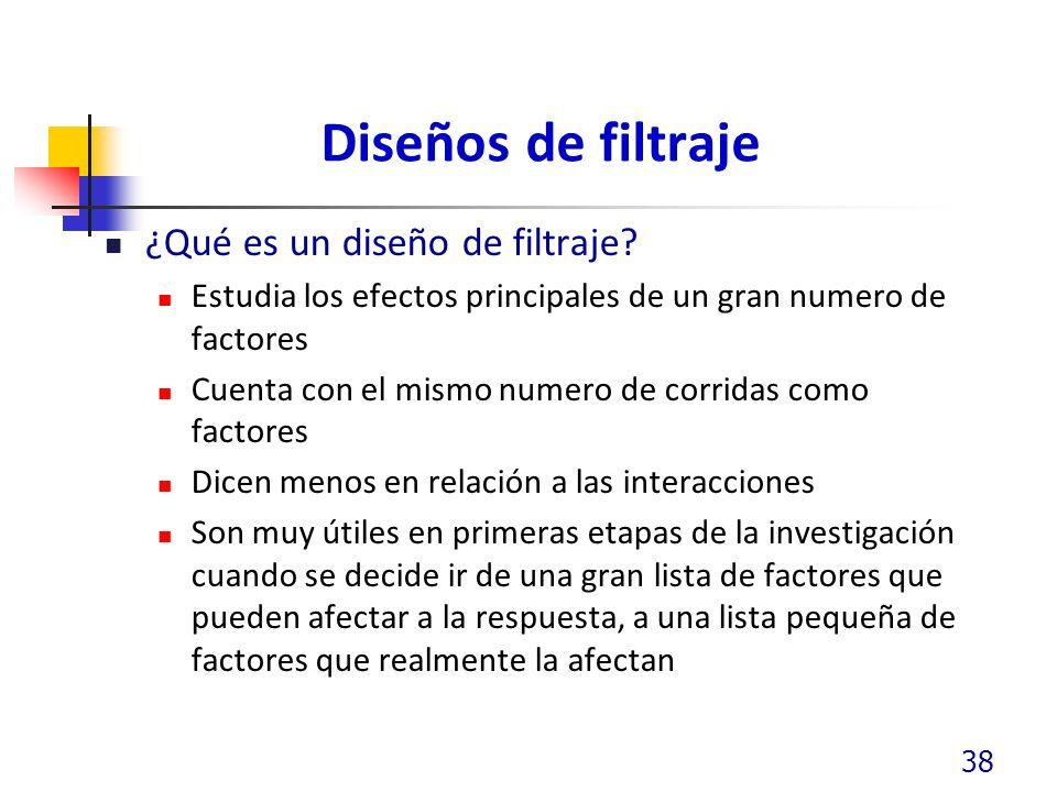 Diseños de filtraje ¿Qué es un diseño de filtraje