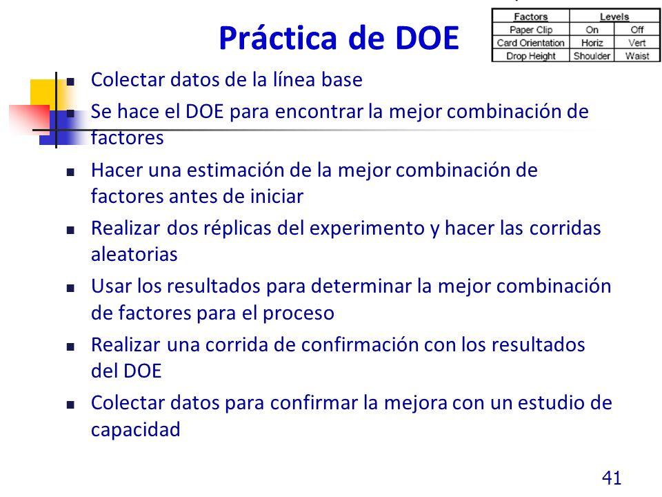 Práctica de DOE Colectar datos de la línea base