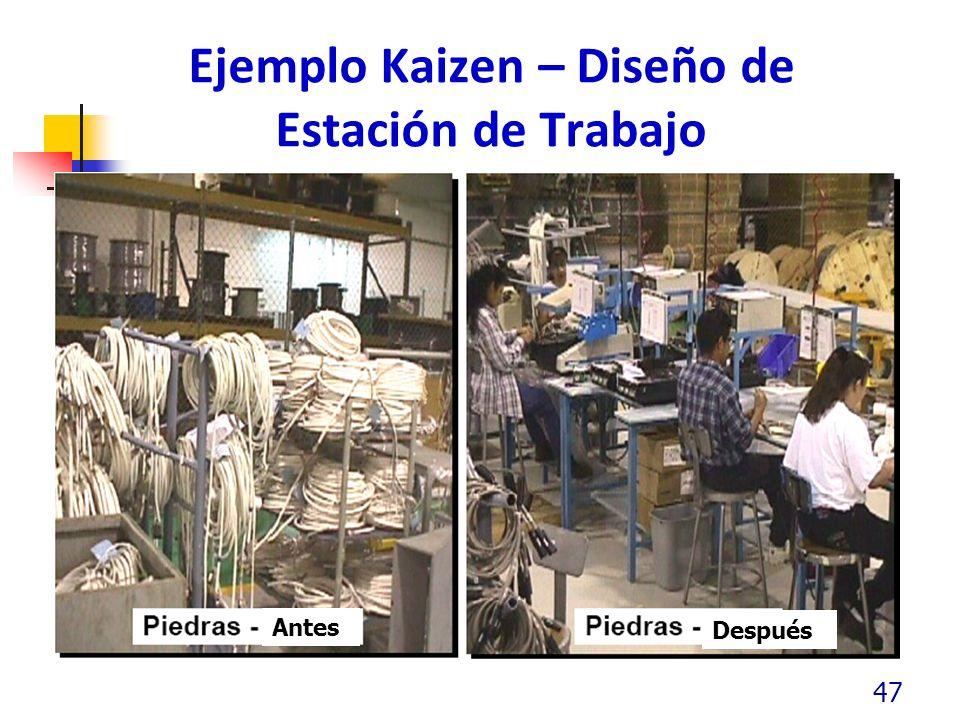 Ejemplo Kaizen – Diseño de Estación de Trabajo