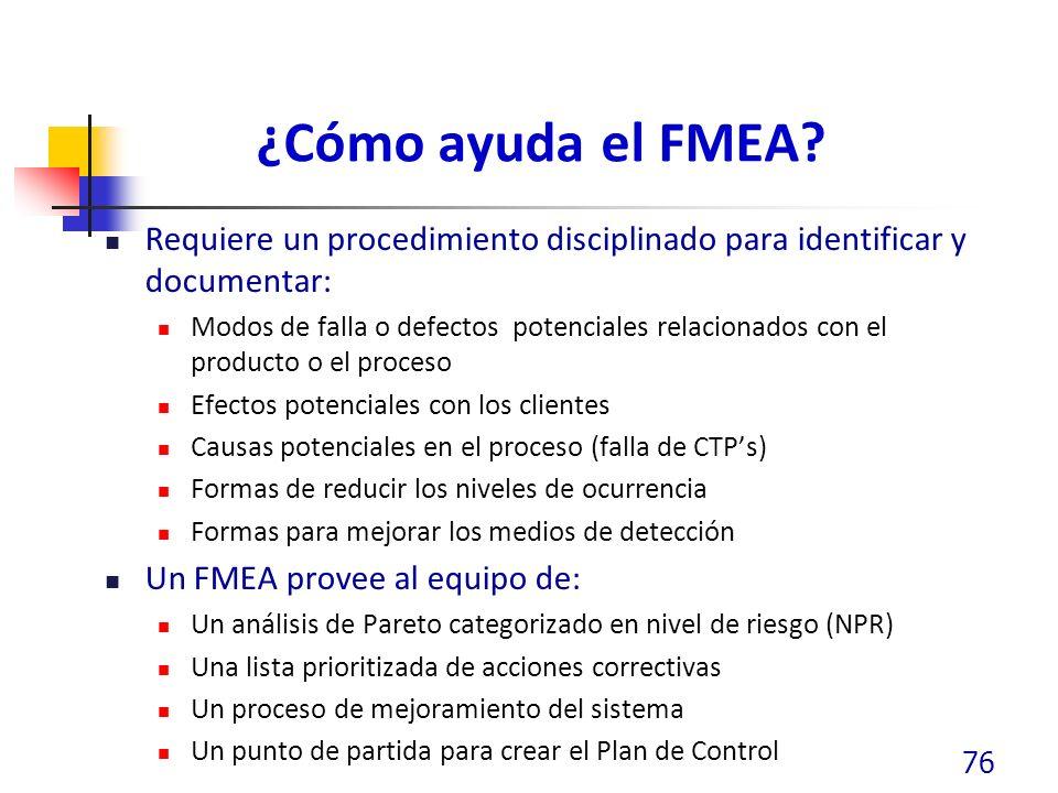 ¿Cómo ayuda el FMEA Requiere un procedimiento disciplinado para identificar y documentar: