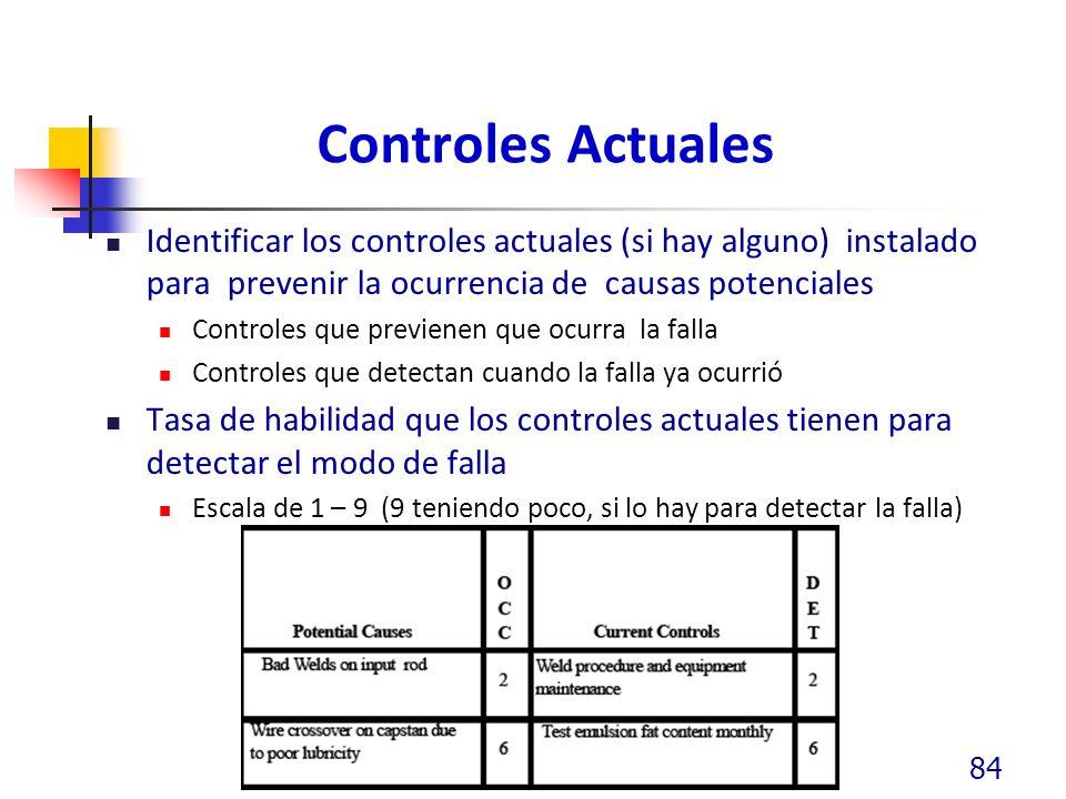 Controles Actuales Identificar los controles actuales (si hay alguno) instalado para prevenir la ocurrencia de causas potenciales.