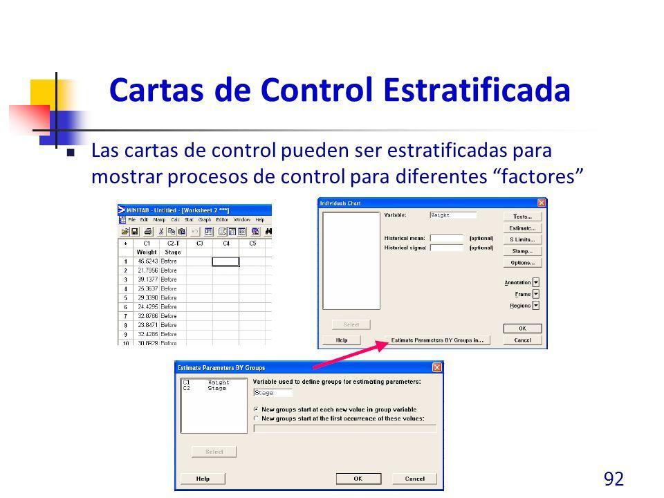 Cartas de Control Estratificada