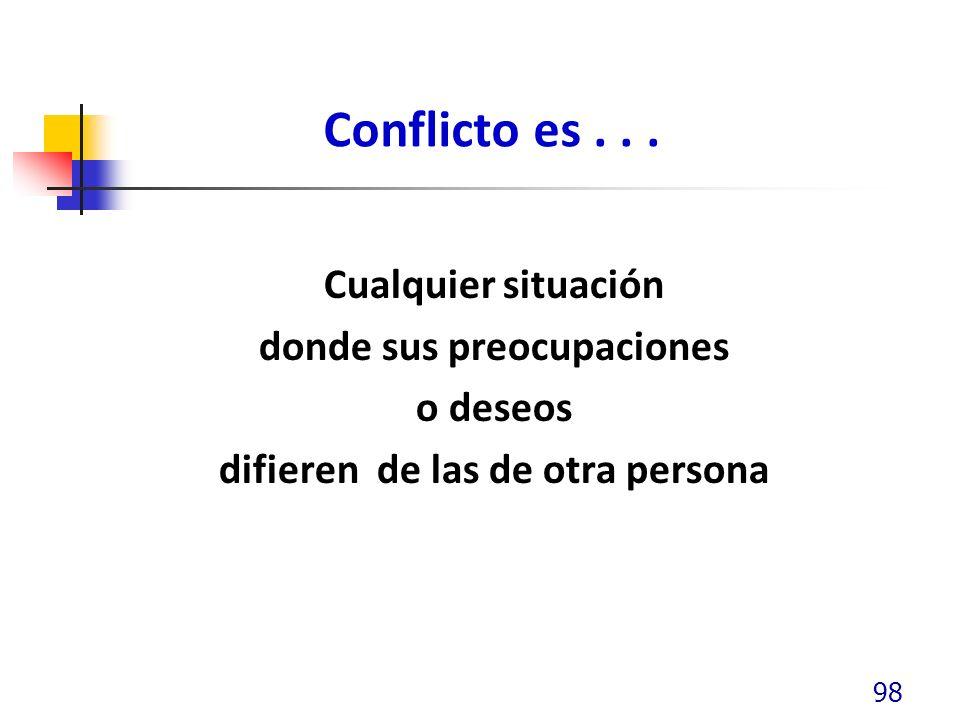 Conflicto es .