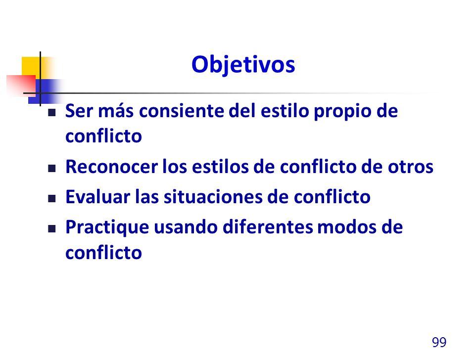 Objetivos Ser más consiente del estilo propio de conflicto