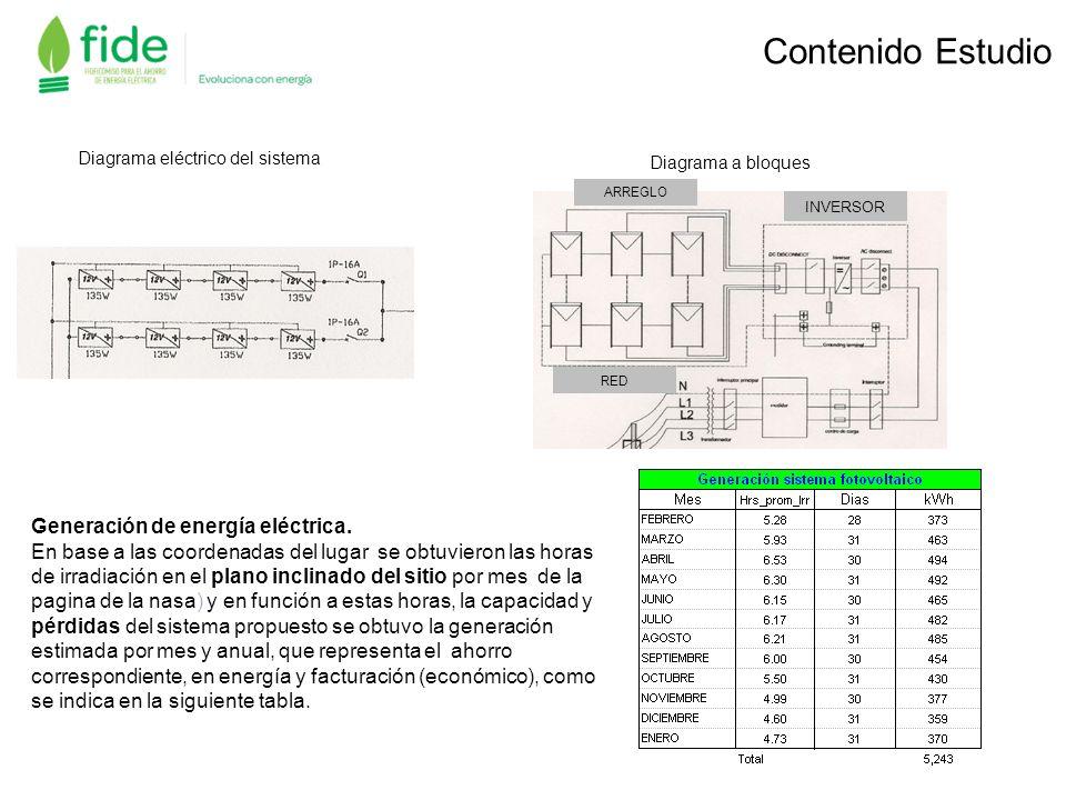 Diagrama eléctrico del sistema