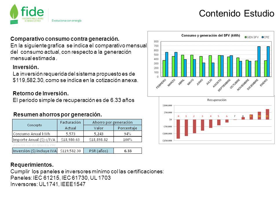 Contenido Estudio Comparativo consumo contra generación.