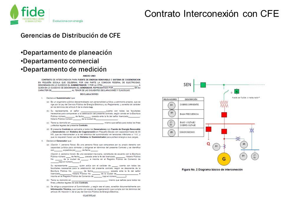 Contrato Interconexión con CFE