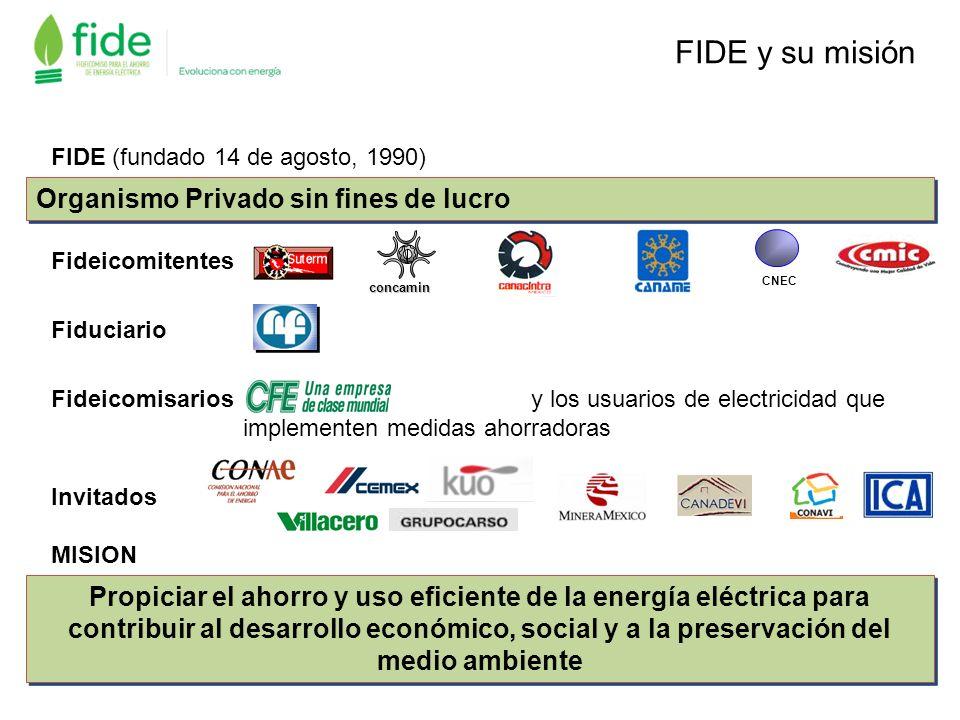 FIDE y su misión Organismo Privado sin fines de lucro