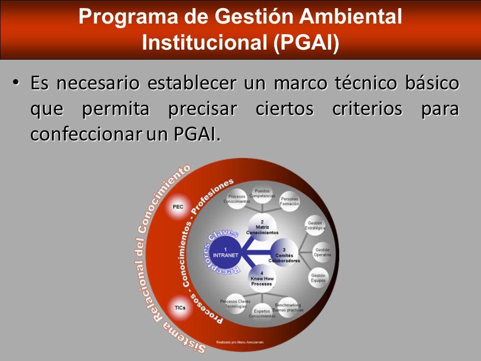 Programa de Gestión Ambiental Institucional (PGAI)