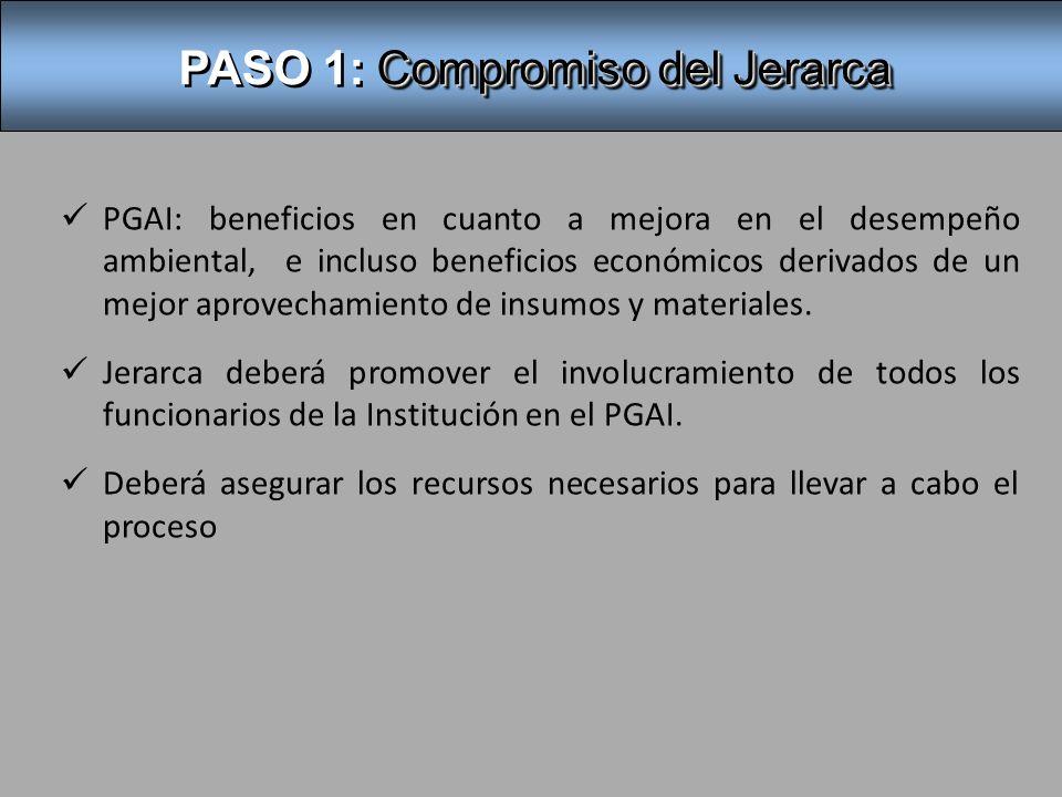 PASO 1: Compromiso del Jerarca