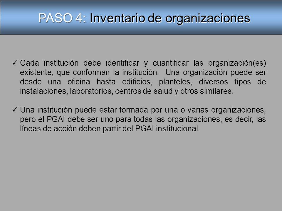 PASO 4: Inventario de organizaciones