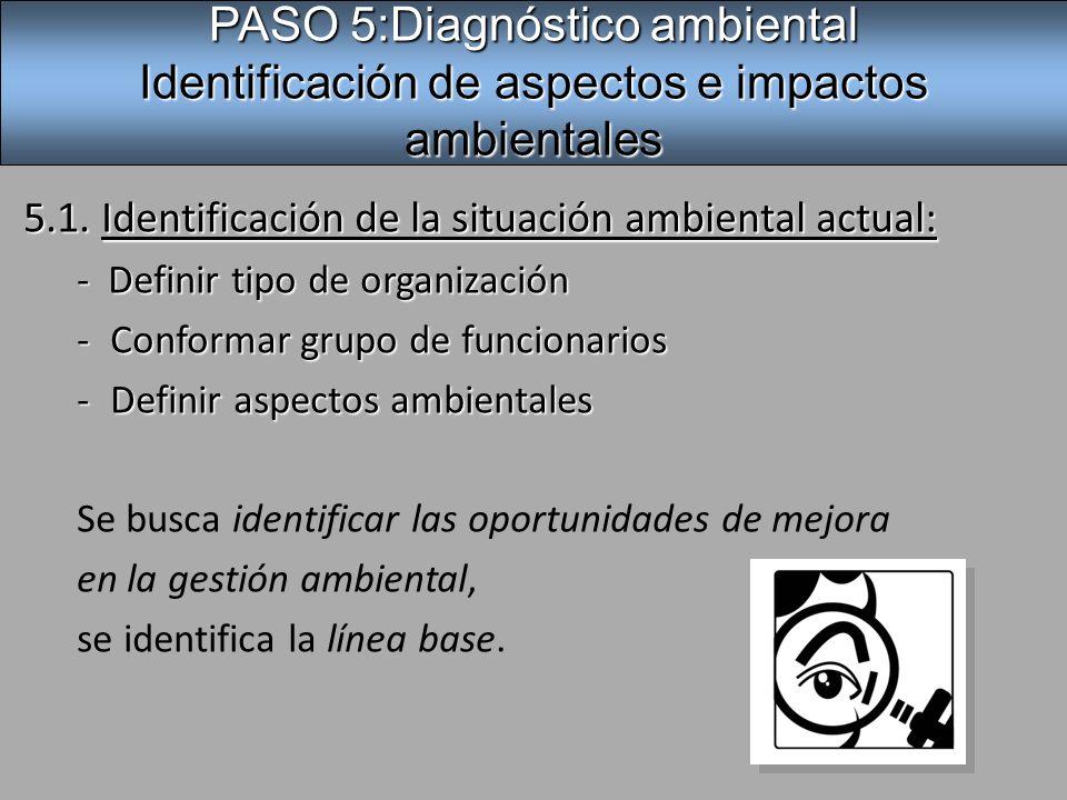 PASO 5:Diagnóstico ambiental Identificación de aspectos e impactos ambientales