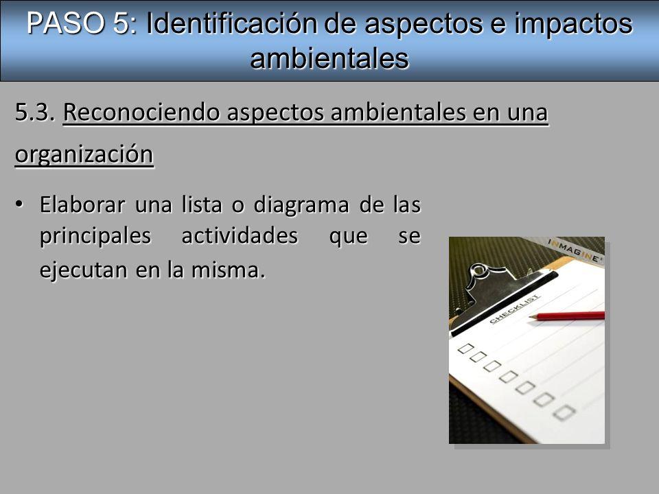 5.3. Reconociendo aspectos ambientales en una organización
