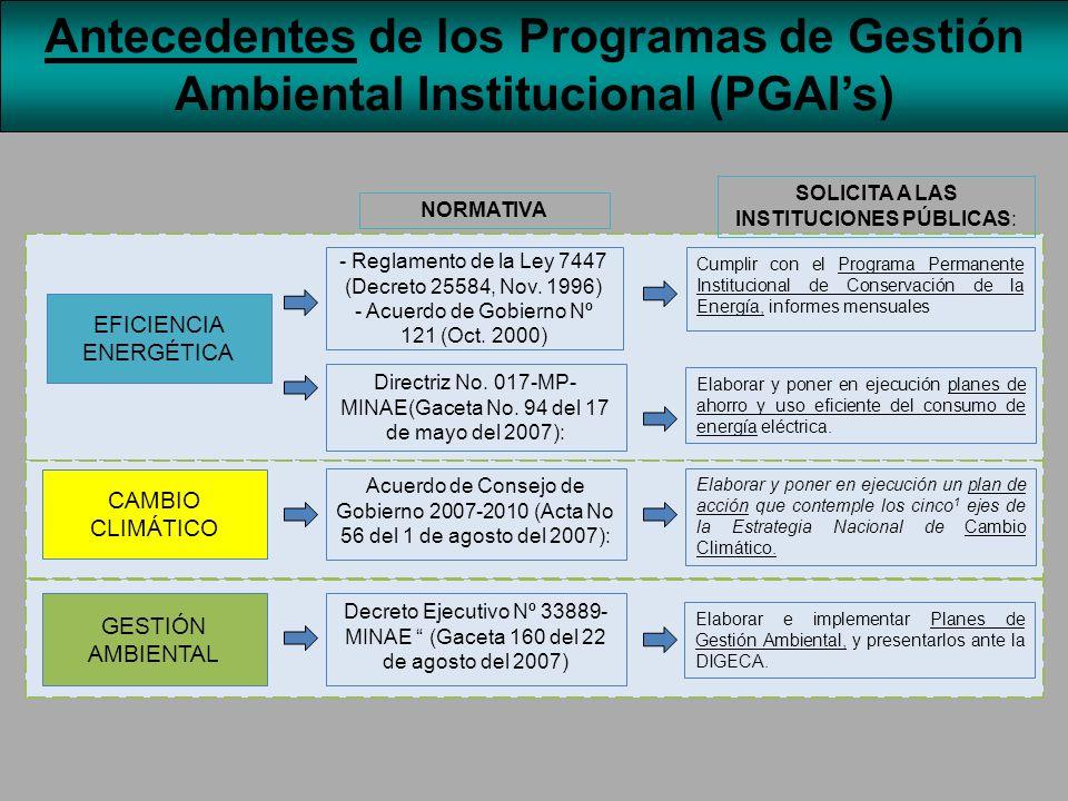 Antecedentes de los Programas de Gestión Ambiental Institucional (PGAI's)