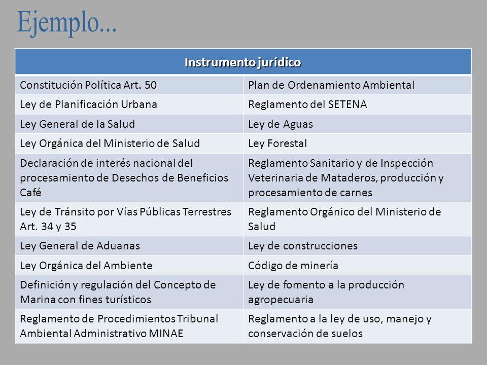 Ejemplo... Instrumento jurídico Constitución Política Art. 50