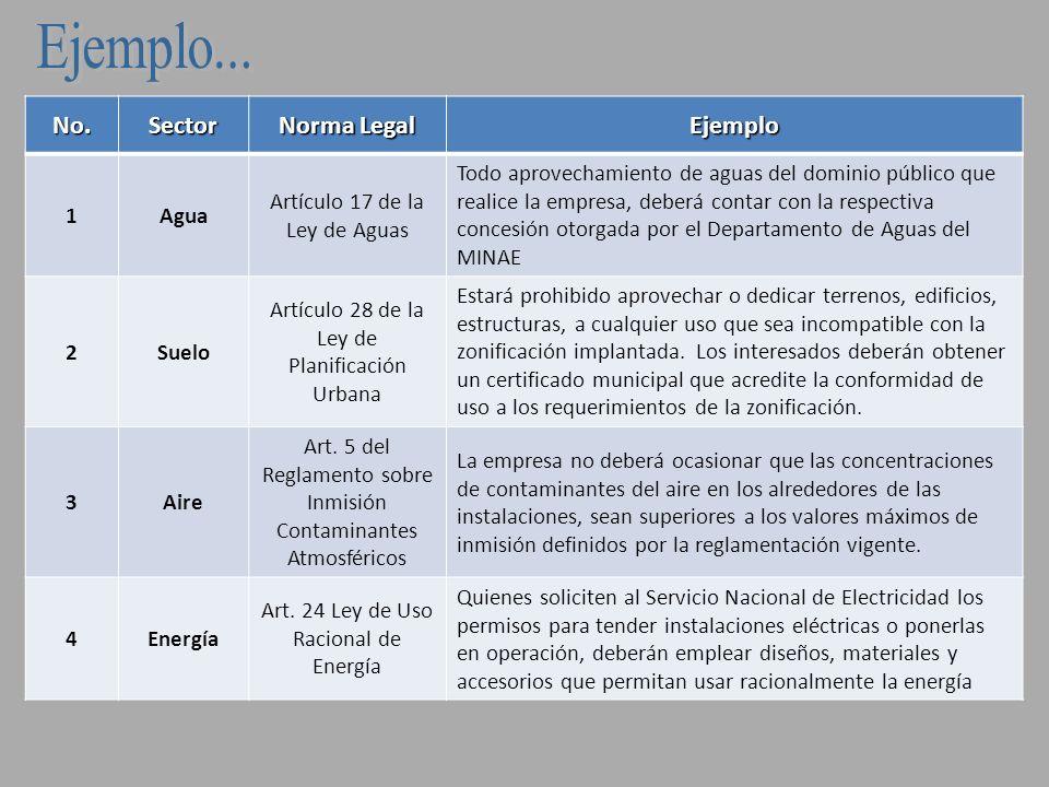 Ejemplo... No. Sector Norma Legal Ejemplo 1 Agua