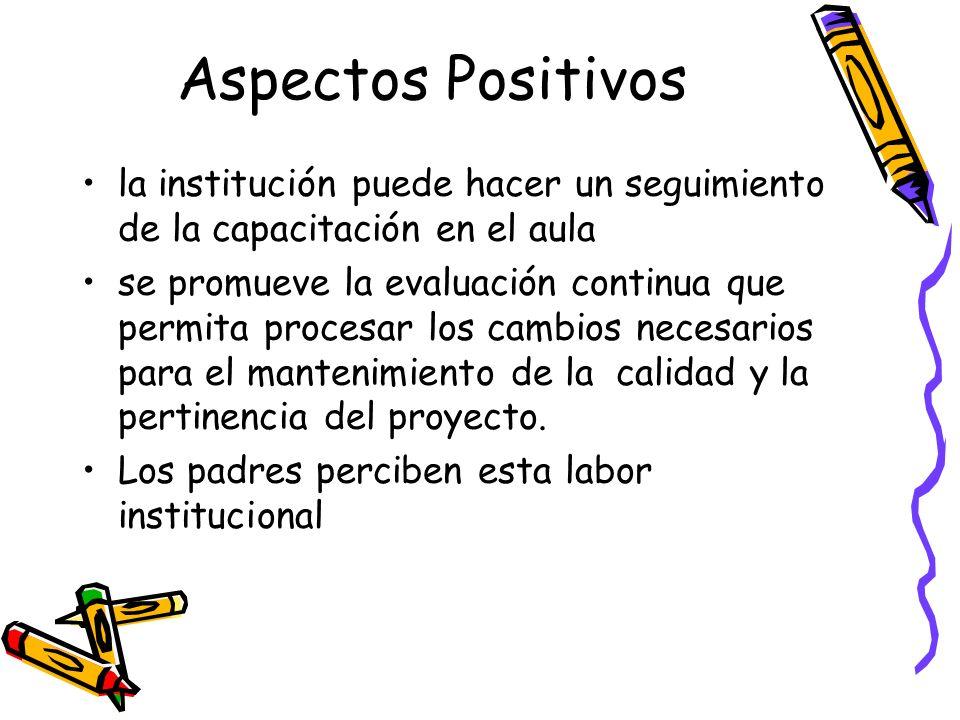 Aspectos Positivos la institución puede hacer un seguimiento de la capacitación en el aula.