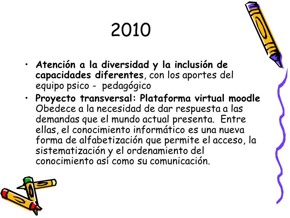 2010 Atención a la diversidad y la inclusión de capacidades diferentes, con los aportes del equipo psico - pedagógico.
