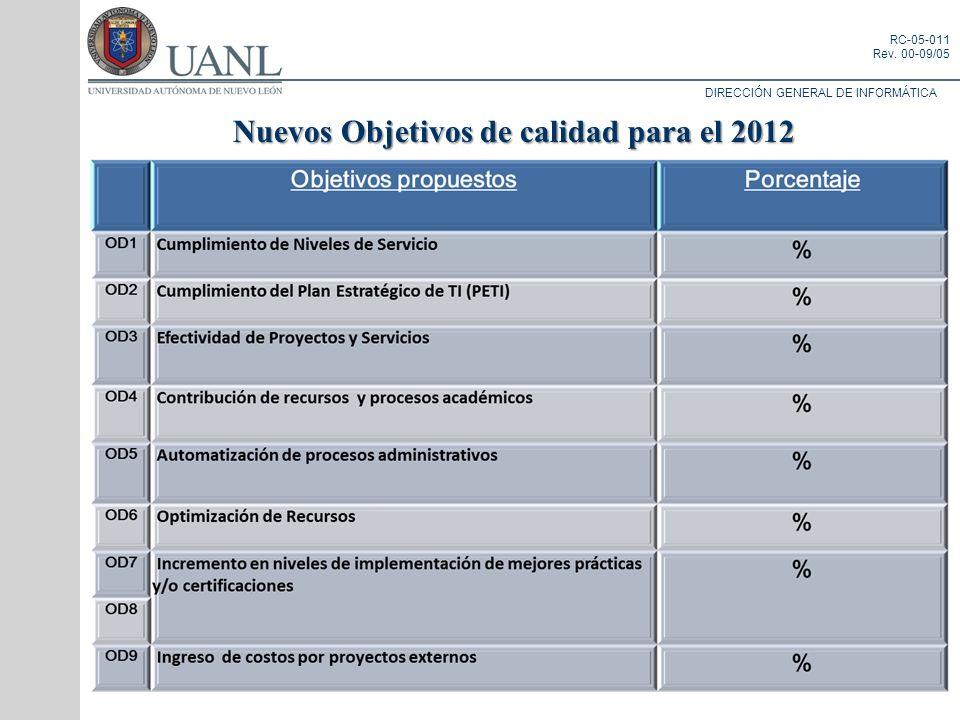 Nuevos Objetivos de calidad para el 2012