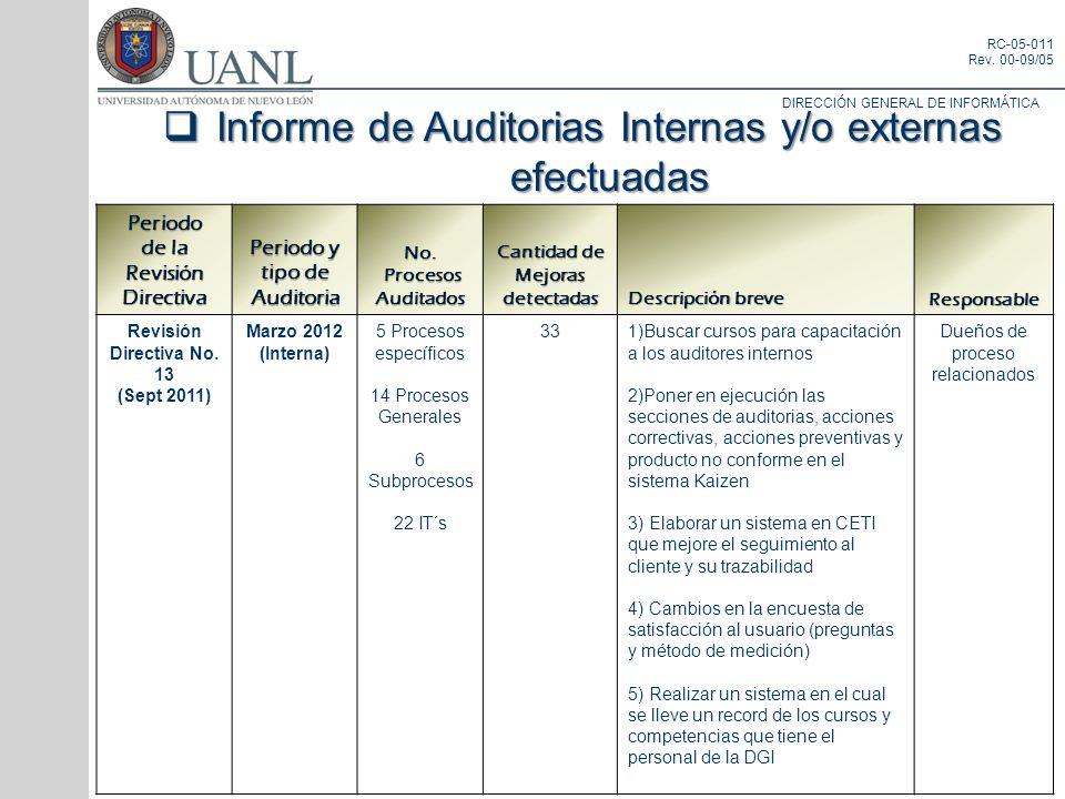 Periodo y tipo de Auditoria Cantidad de Mejoras detectadas