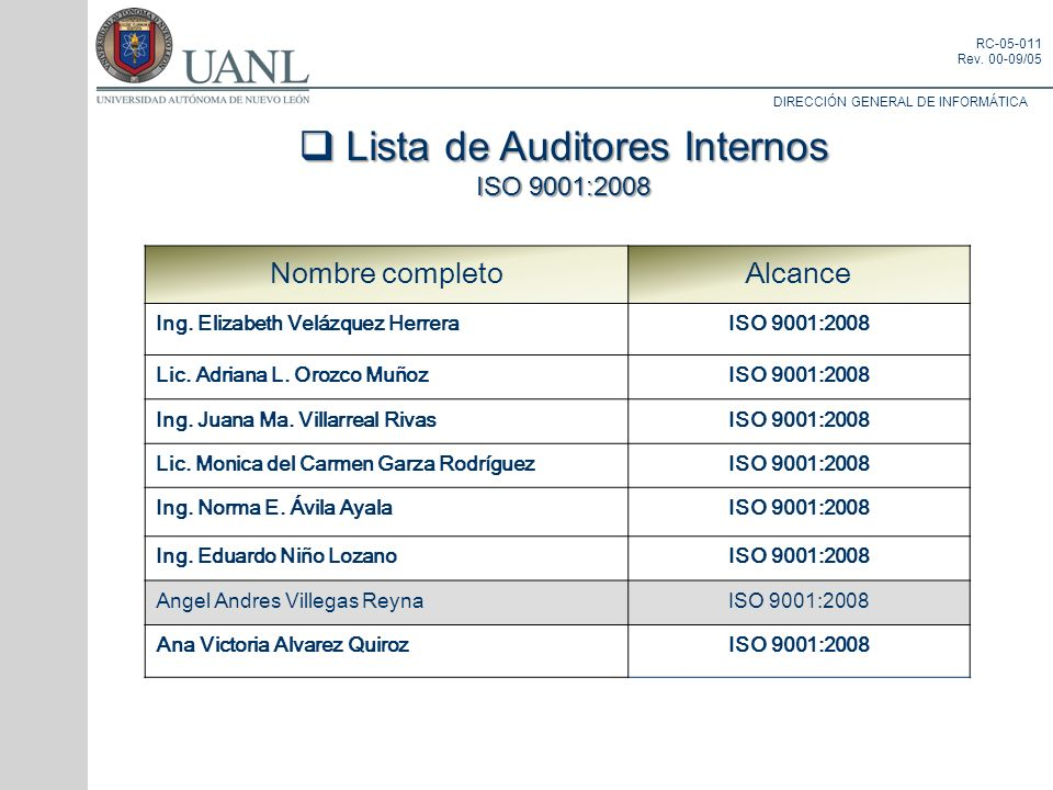 Lista de Auditores Internos