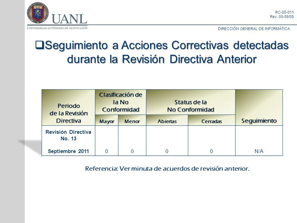 Seguimiento a Acciones Correctivas detectadas durante la Revisión Directiva Anterior