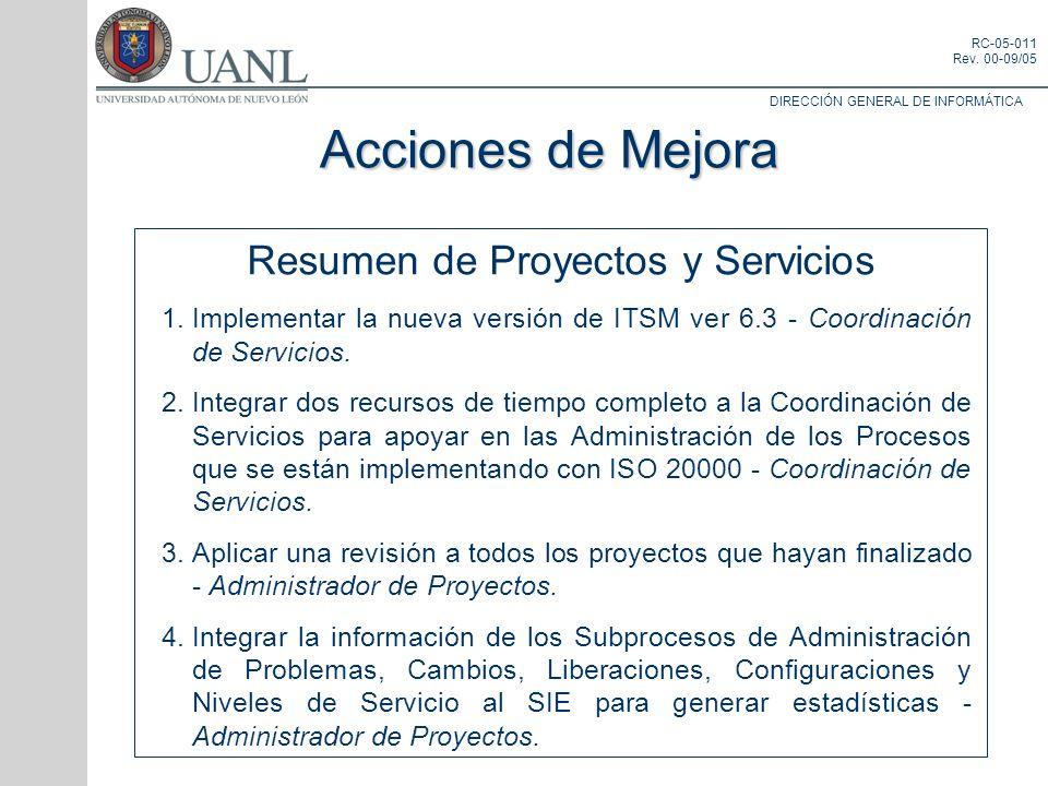 Resumen de Proyectos y Servicios